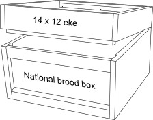 Eke to convert National brood box to 14x12