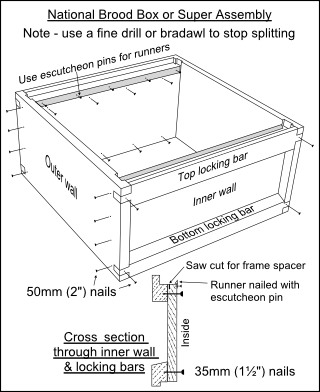 National brood box or super assembly diagram