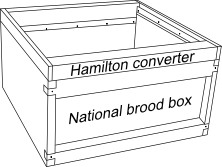 Hamilton converter to turn National brood box into a Commercial